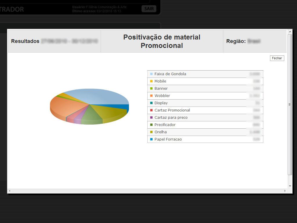 Cliente: CIV<br/><br/>Positivação de material promocional.